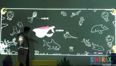 Interactive projection wall game