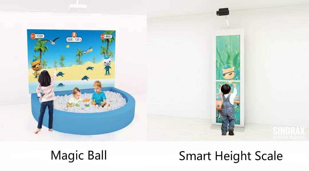 Interactive Projection wall game and height scale